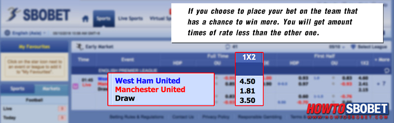 How to play rate 1x2 sbobet website