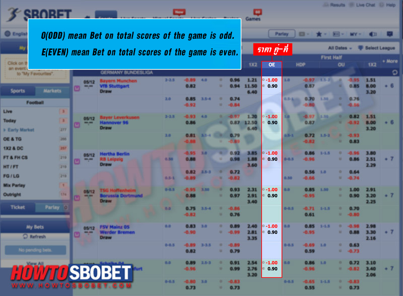 Betting on OE: The total scores are Odd or Even.