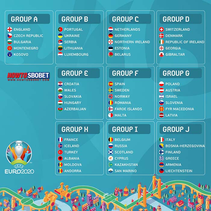 euro 2020 qualifying draw